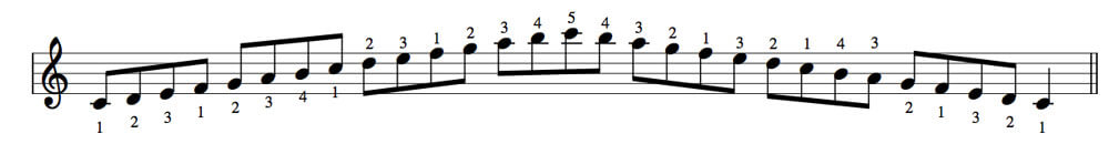 piano-warm-up-scales