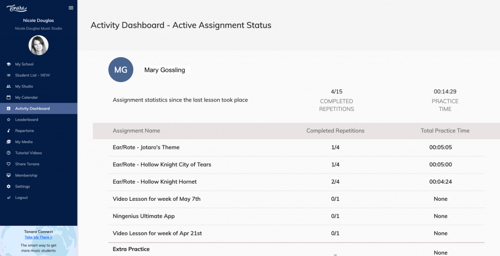 Active Lesson - Activity Dashboard